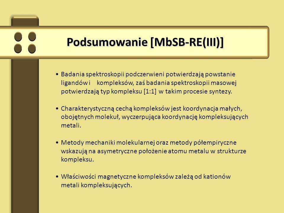Podsumowanie [MbSB-RE(III)]